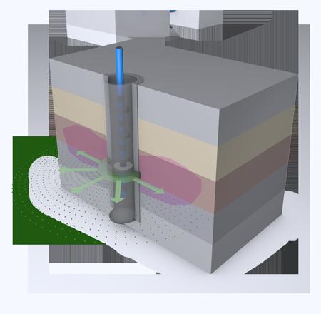 ISCORAPID Verfahren zur Bodensanierung